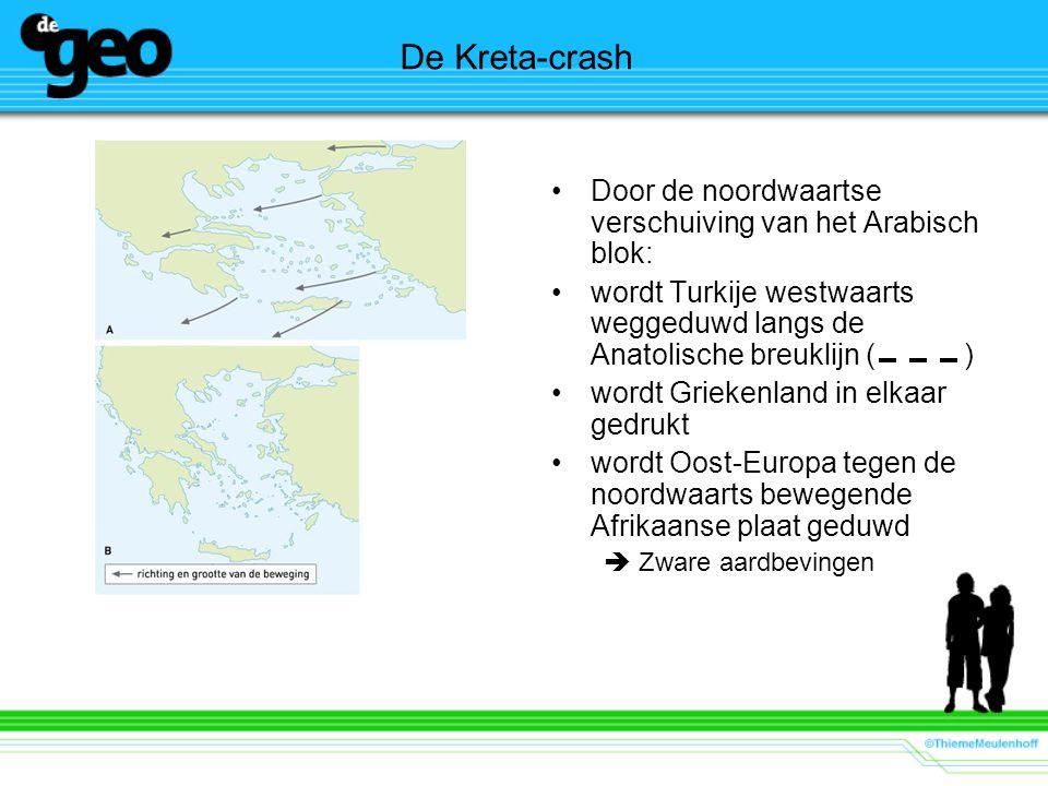 De Kreta-crash Door de noordwaartse verschuiving van het Arabisch blok: