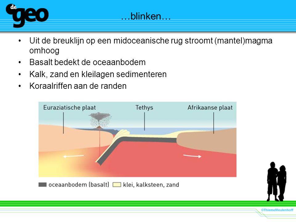 …blinken… Uit de breuklijn op een midoceanische rug stroomt (mantel)magma omhoog. Basalt bedekt de oceaanbodem.