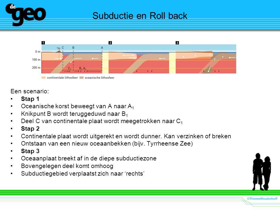 Subductie en Roll back Een scenario: Stap 1