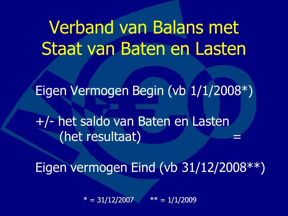 Verband van Balans met Staat van Baten en Lasten