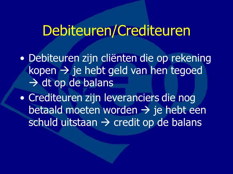 Debiteuren/Crediteuren
