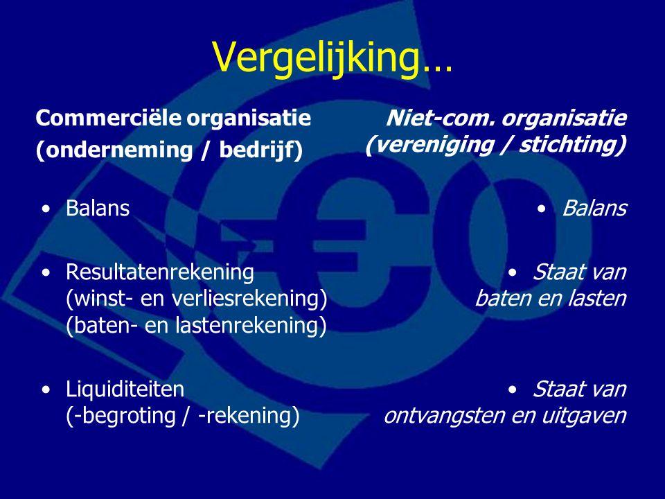 Vergelijking… Niet-com. organisatie (vereniging / stichting)