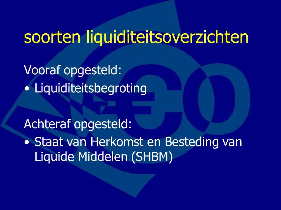 soorten liquiditeitsoverzichten
