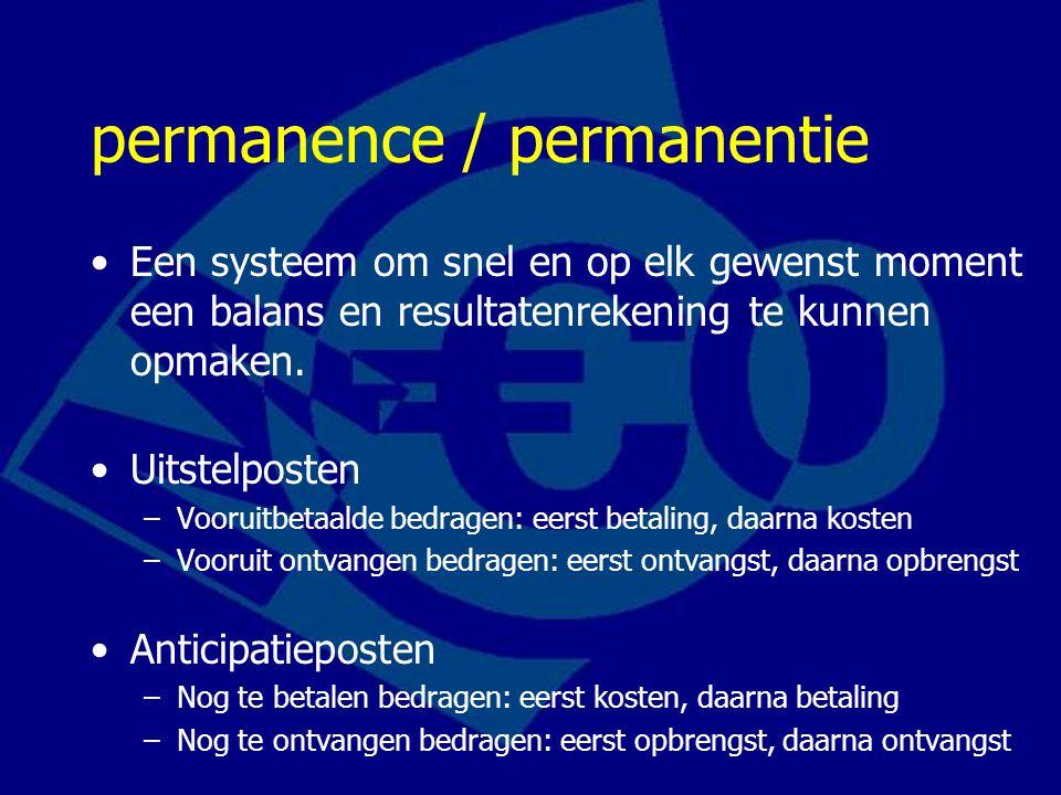 permanence / permanentie