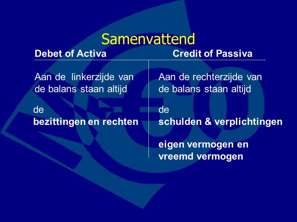Samenvattend Debet of Activa Credit of Passiva