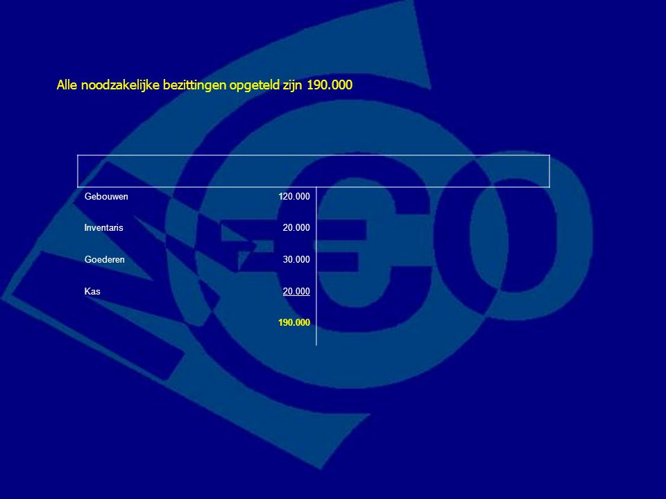 Alle noodzakelijke bezittingen opgeteld zijn 190.000