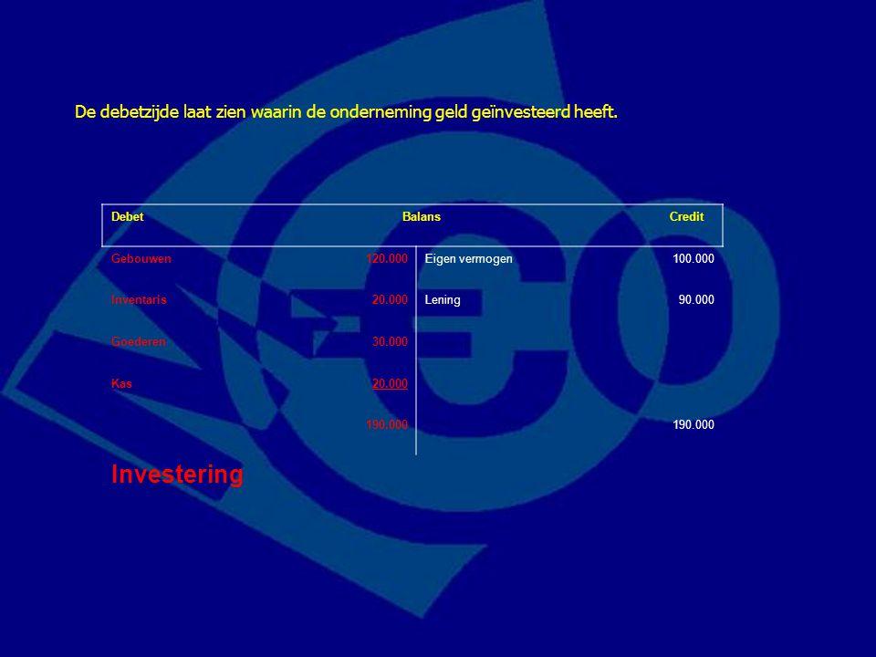 De debetzijde laat zien waarin de onderneming geld geïnvesteerd heeft.