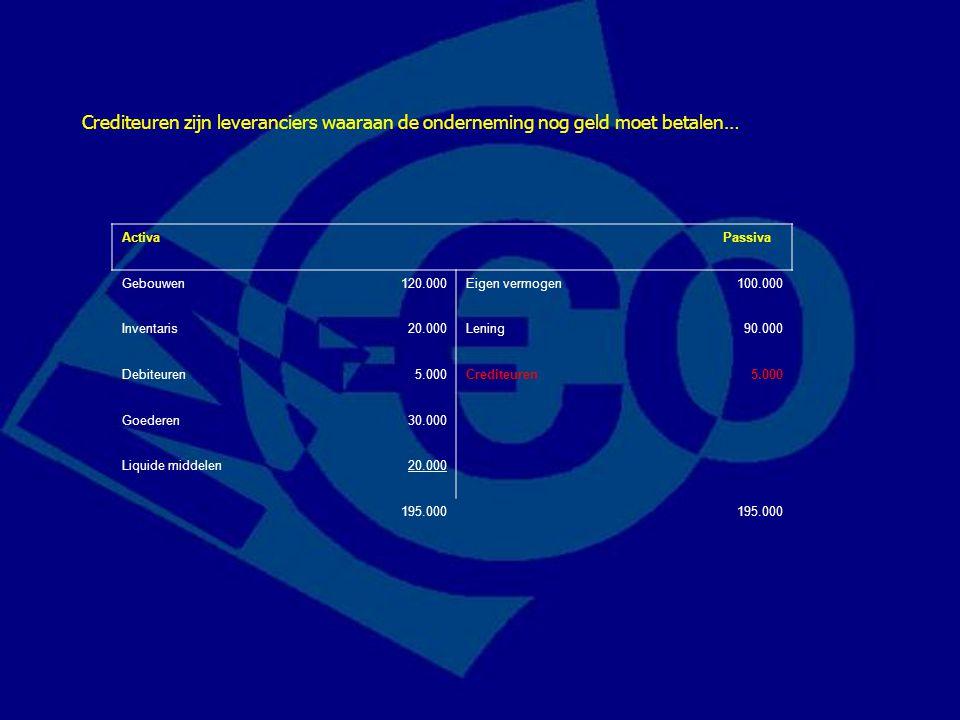 Crediteuren zijn leveranciers waaraan de onderneming nog geld moet betalen…