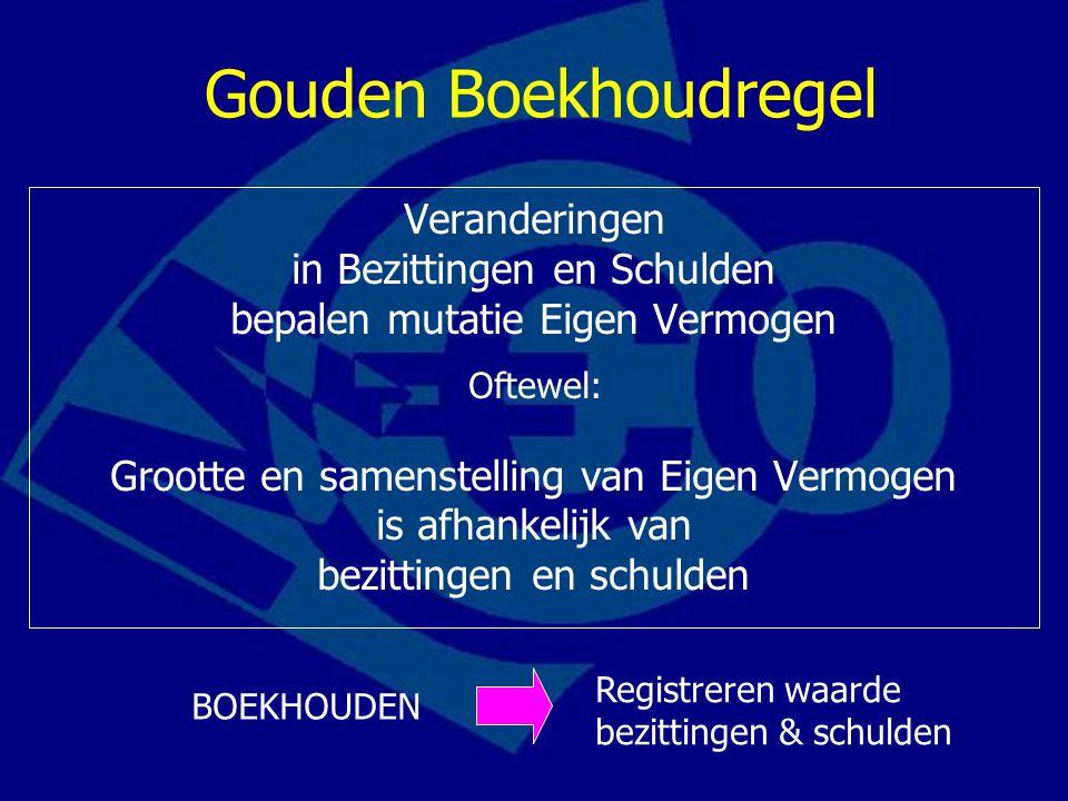 Gouden Boekhoudregel Veranderingen in Bezittingen en Schulden bepalen mutatie Eigen Vermogen.