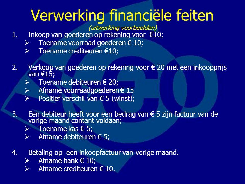 Verwerking financiële feiten (uitwerking voorbeelden)