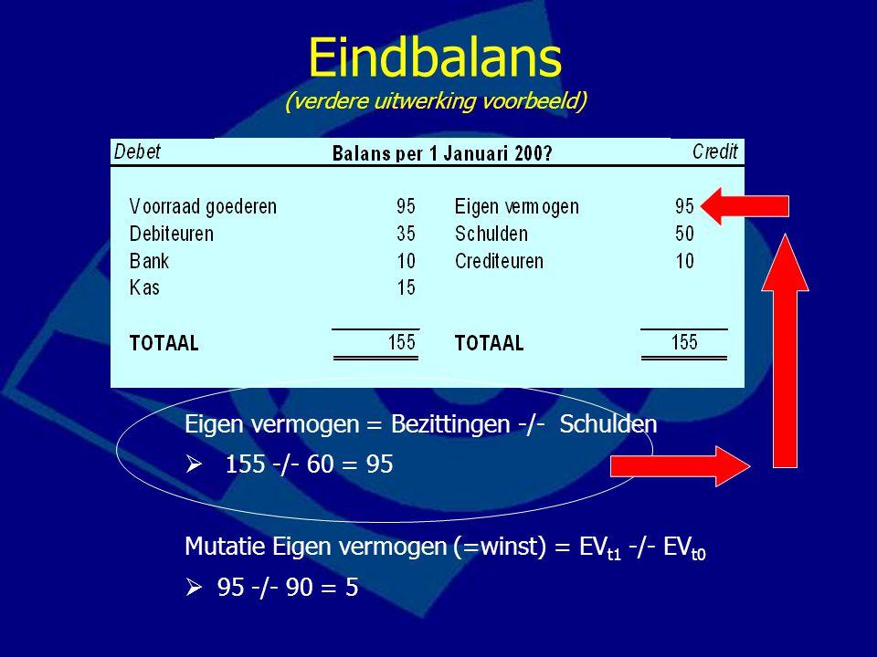 Eindbalans (verdere uitwerking voorbeeld)