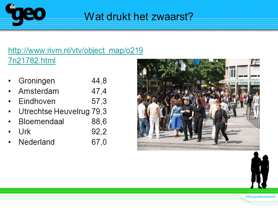 Wat drukt het zwaarst http://www.rivm.nl/vtv/object_map/o219