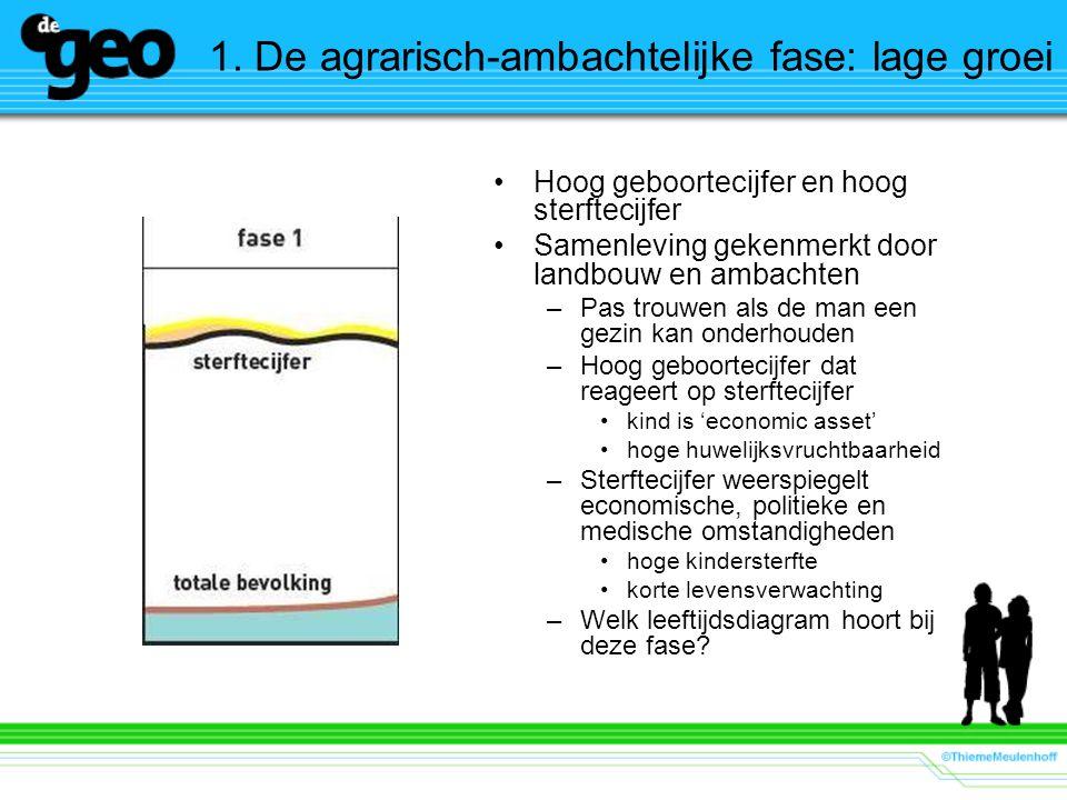 1. De agrarisch-ambachtelijke fase: lage groei