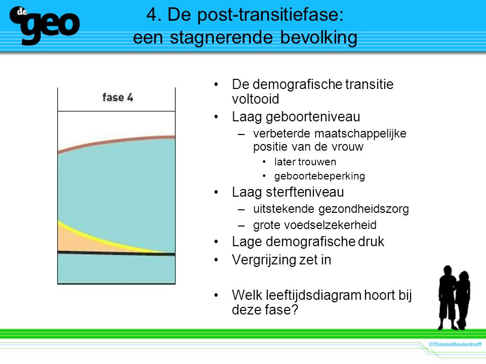 4. De post-transitiefase: een stagnerende bevolking