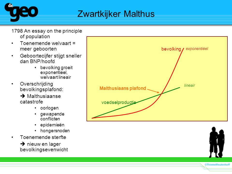 Zwartkijker Malthus 1798 An essay on the principle of population