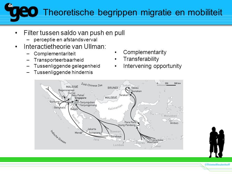Theoretische begrippen migratie en mobiliteit