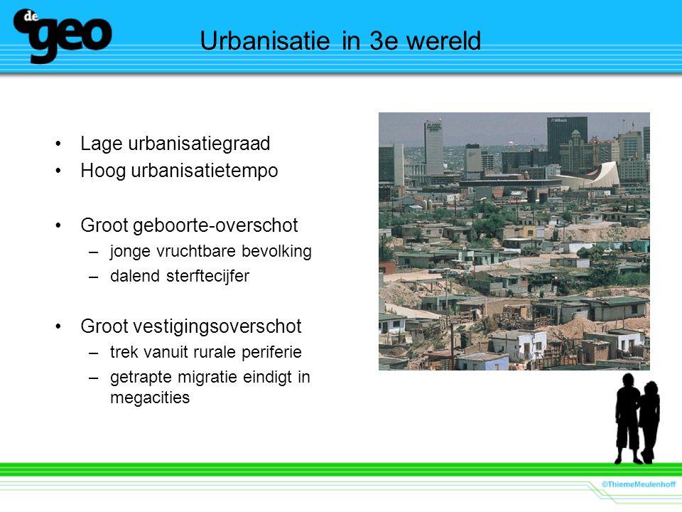 Urbanisatie in 3e wereld