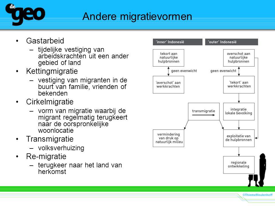 Andere migratievormen