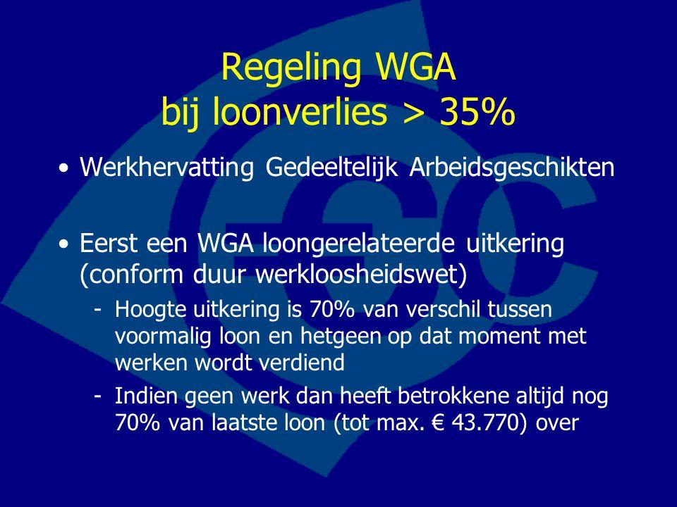 Regeling WGA bij loonverlies > 35%