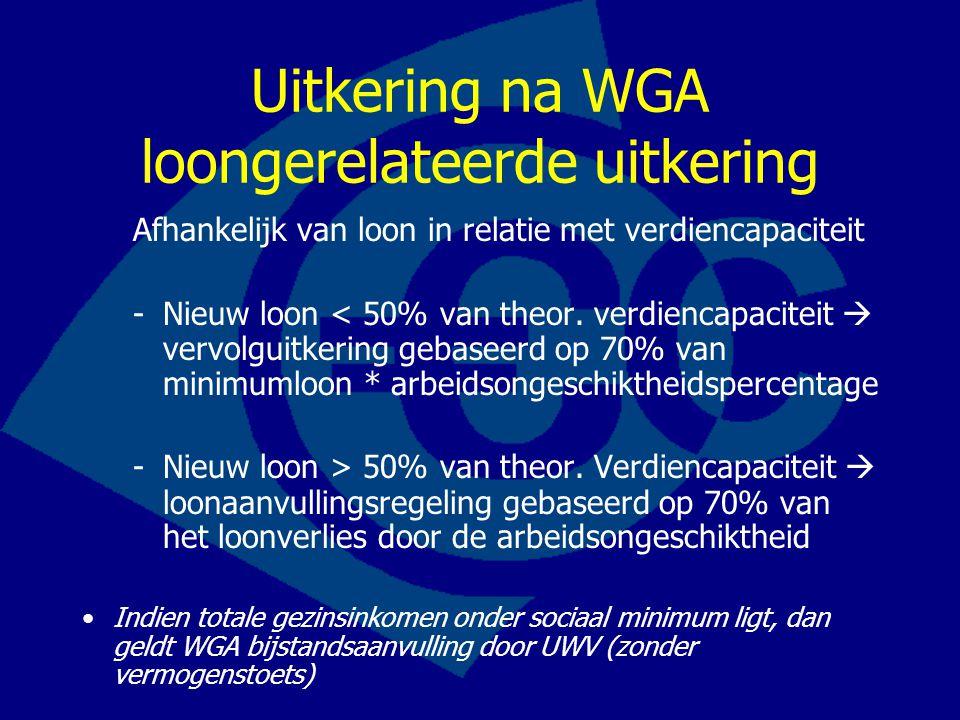 Uitkering na WGA loongerelateerde uitkering