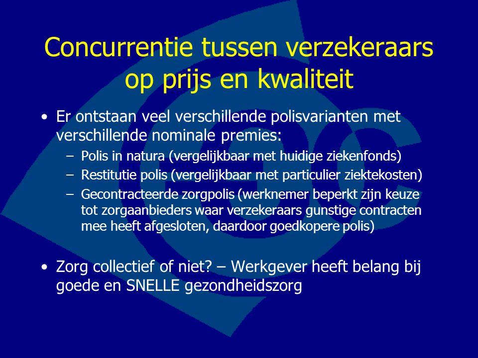 Concurrentie tussen verzekeraars op prijs en kwaliteit