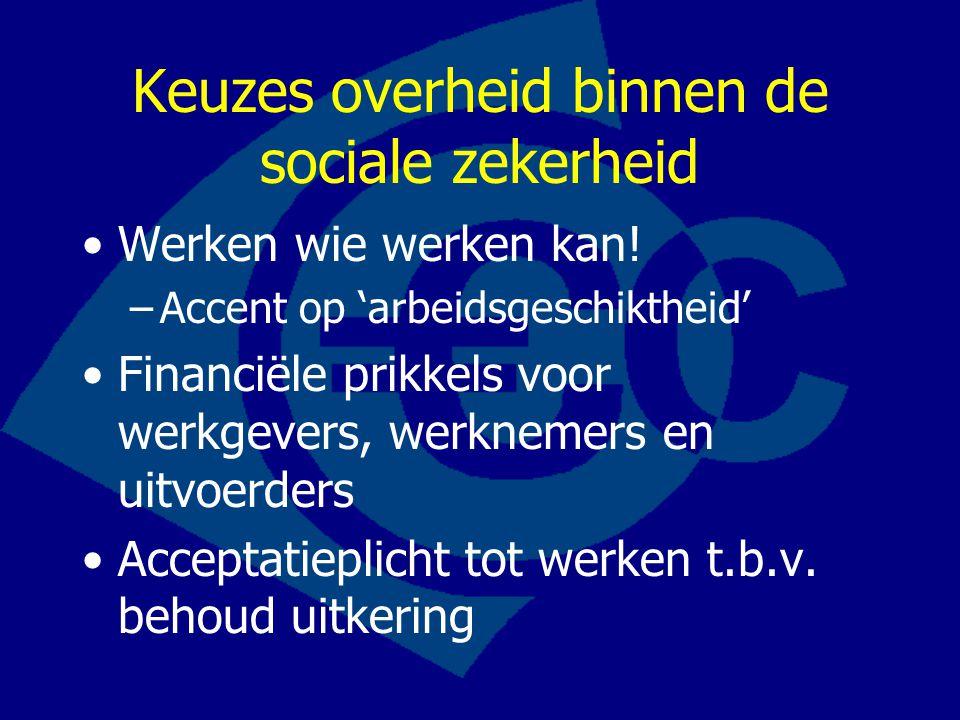 Keuzes overheid binnen de sociale zekerheid