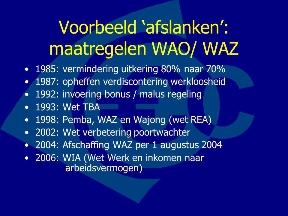 Voorbeeld 'afslanken': maatregelen WAO/ WAZ