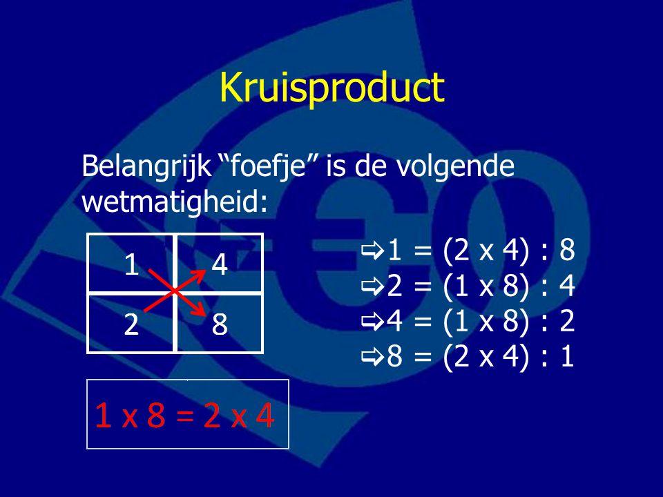 Kruisproduct Belangrijk foefje is de volgende wetmatigheid: