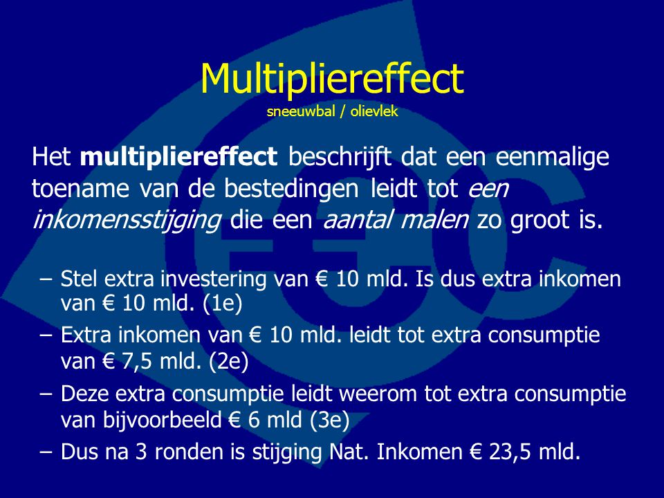 Multipliereffect sneeuwbal / olievlek