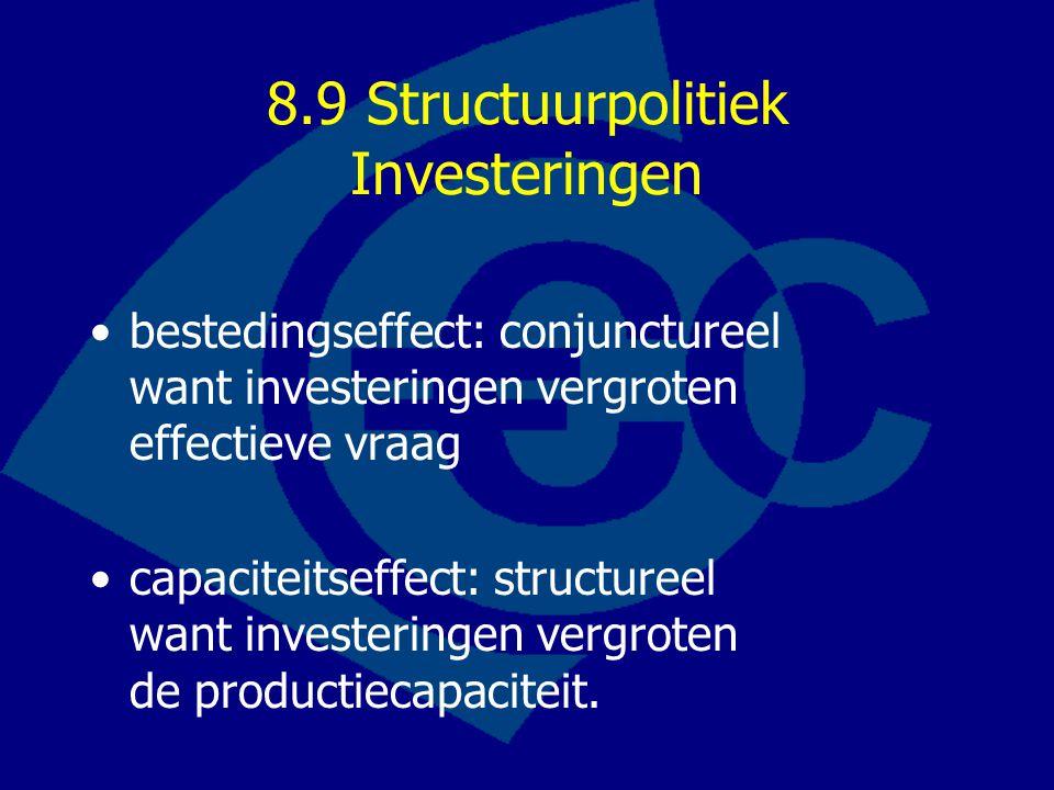 8.9 Structuurpolitiek Investeringen