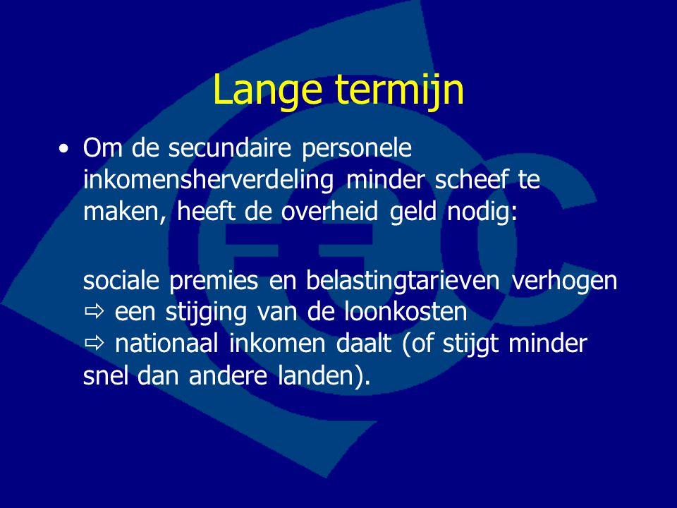 Lange termijn Om de secundaire personele inkomensherverdeling minder scheef te maken, heeft de overheid geld nodig: