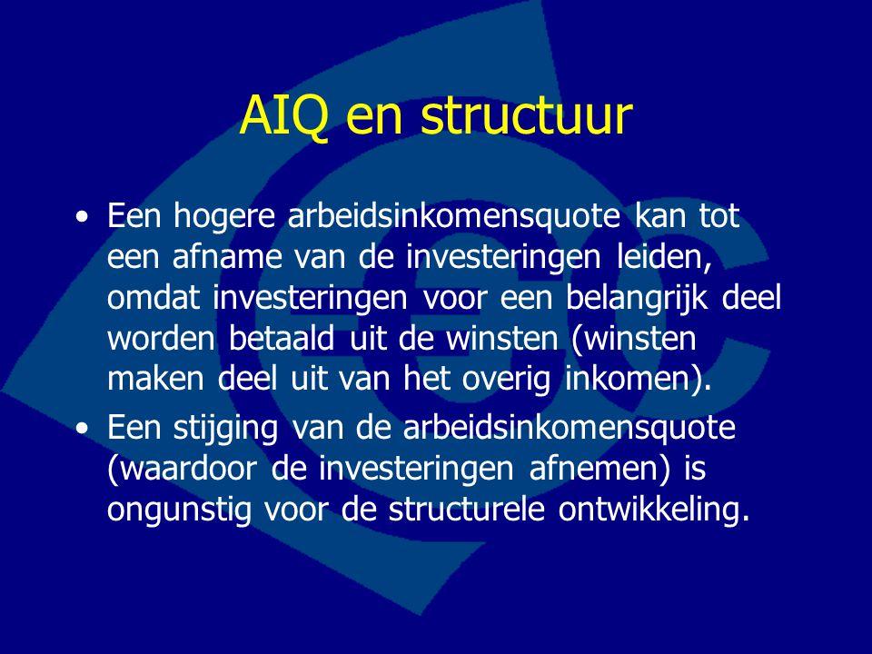 AIQ en structuur