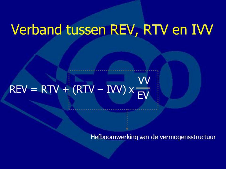 Verband tussen REV, RTV en IVV