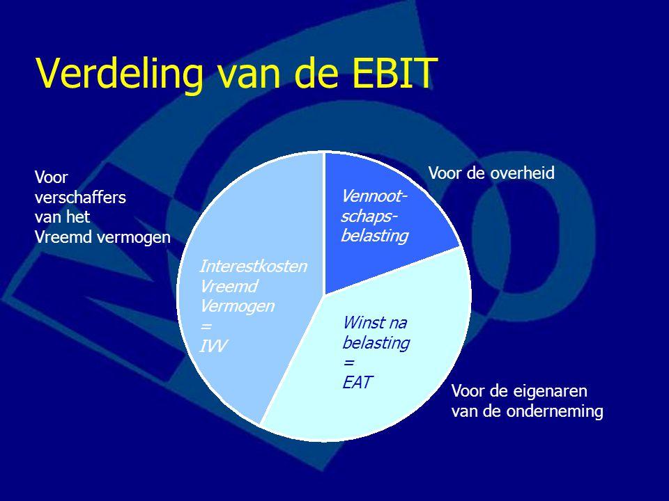 Verdeling van de EBIT Voor de overheid Voor verschaffers van het