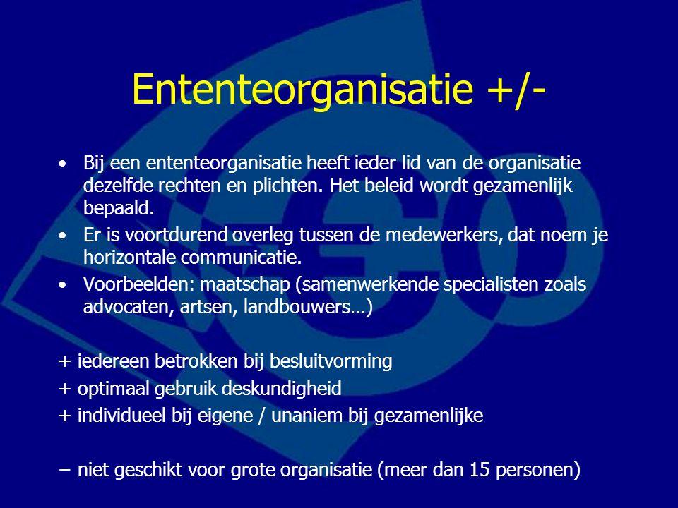 Ententeorganisatie +/-