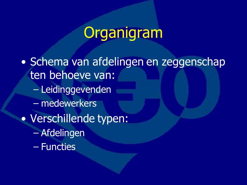 Organigram Schema van afdelingen en zeggenschap ten behoeve van: