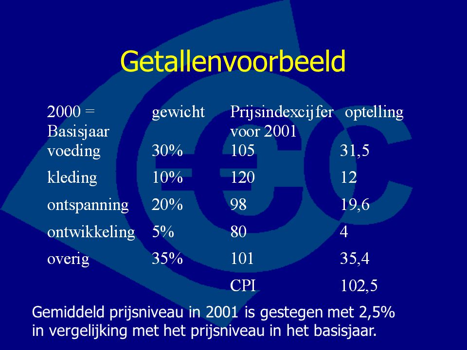 Getallenvoorbeeld Gemiddeld prijsniveau in 2001 is gestegen met 2,5% in vergelijking met het prijsniveau in het basisjaar.