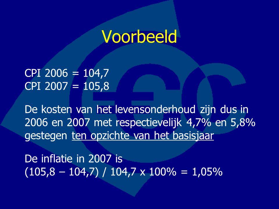 Voorbeeld CPI 2006 = 104,7. CPI 2007 = 105,8.