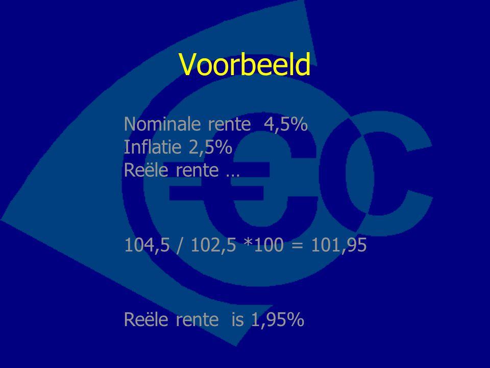 Voorbeeld Nominale rente 4,5% Inflatie 2,5% Reële rente …