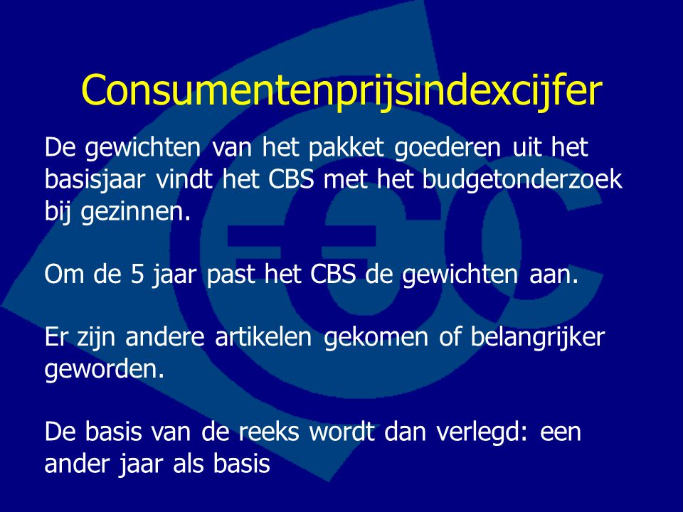 Consumentenprijsindexcijfer