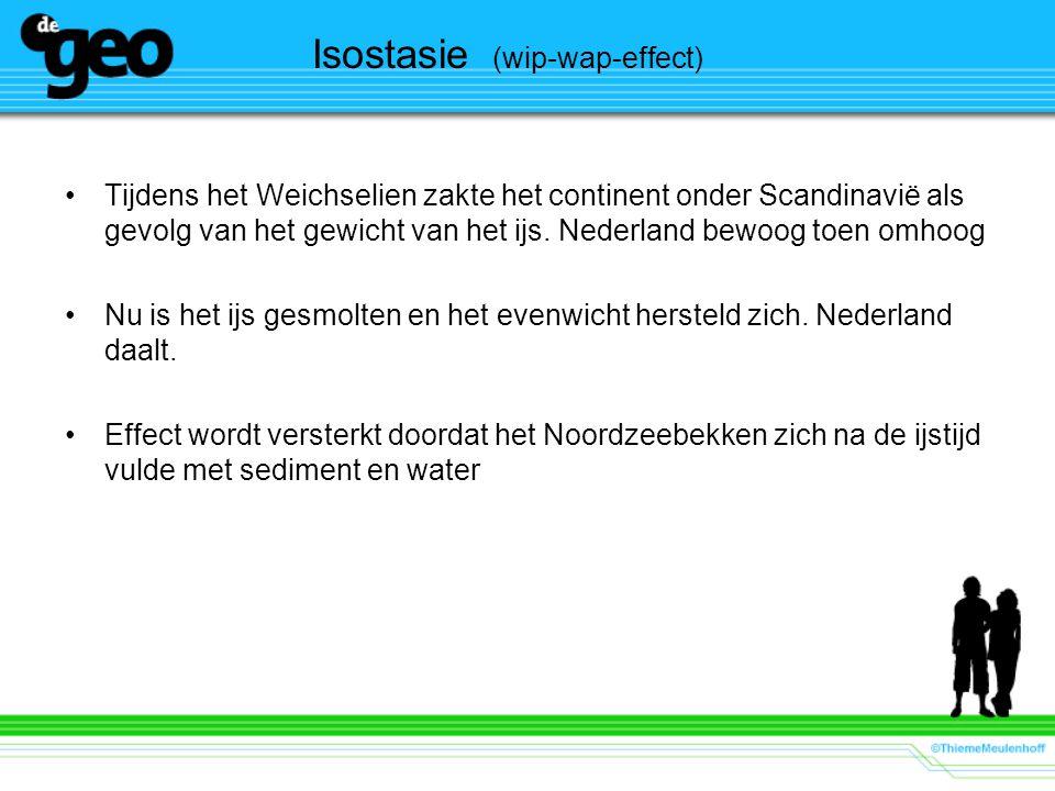 Isostasie (wip-wap-effect)