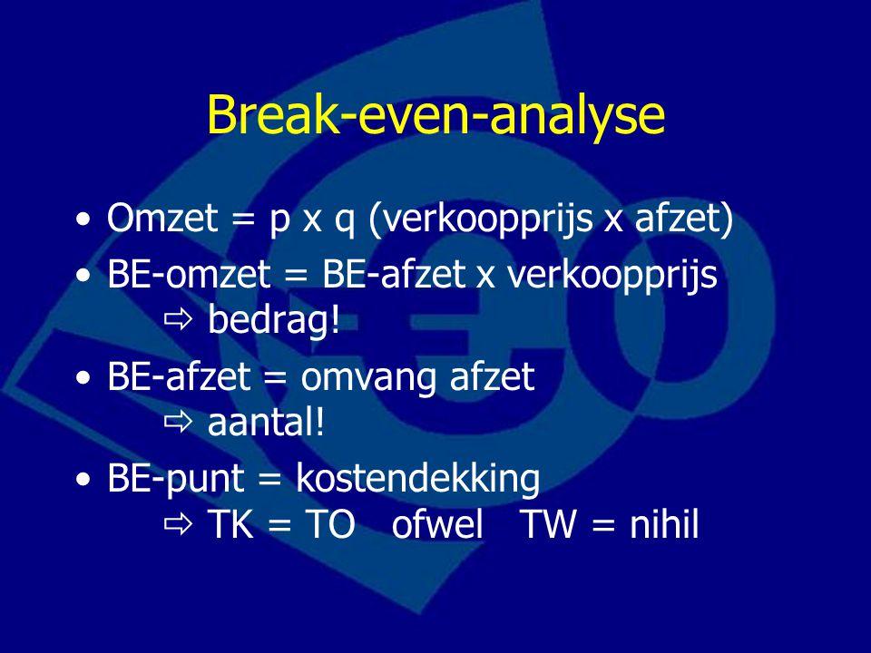 Break-even-analyse Omzet = p x q (verkoopprijs x afzet)