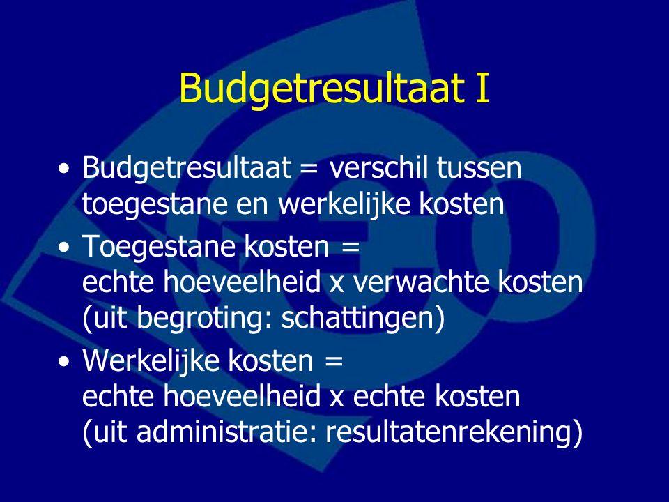 Budgetresultaat I Budgetresultaat = verschil tussen toegestane en werkelijke kosten.