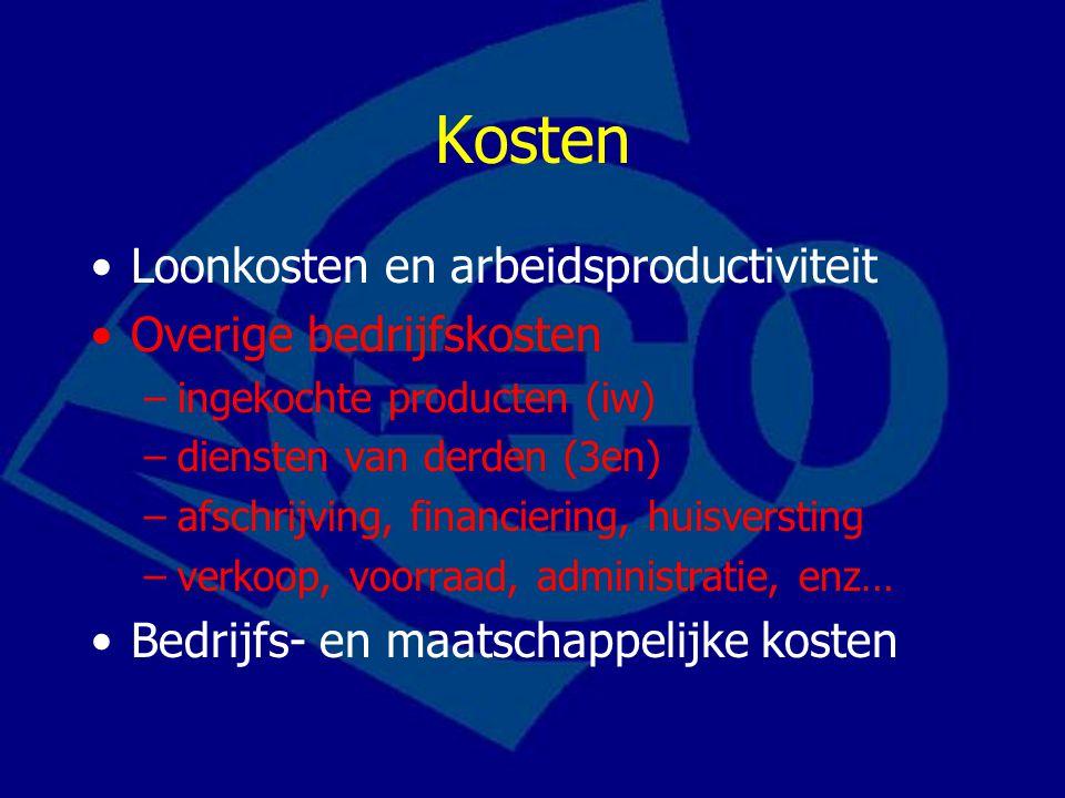 Kosten Loonkosten en arbeidsproductiviteit Overige bedrijfskosten