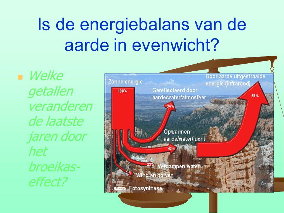 Is de energiebalans van de aarde in evenwicht