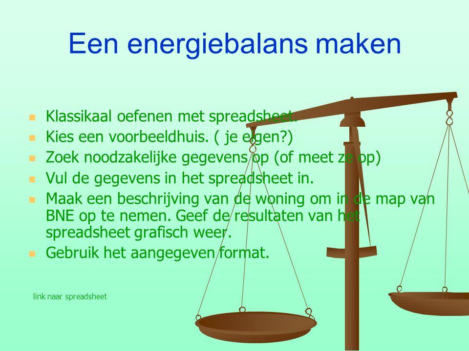 Een energiebalans maken