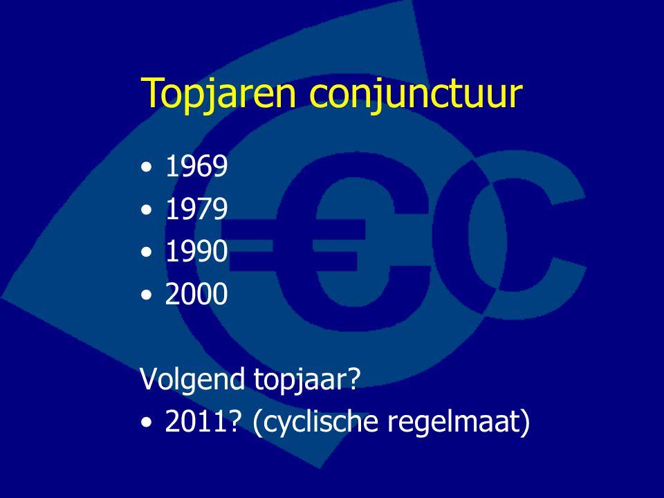 Topjaren conjunctuur 1969 1979 1990 2000 Volgend topjaar