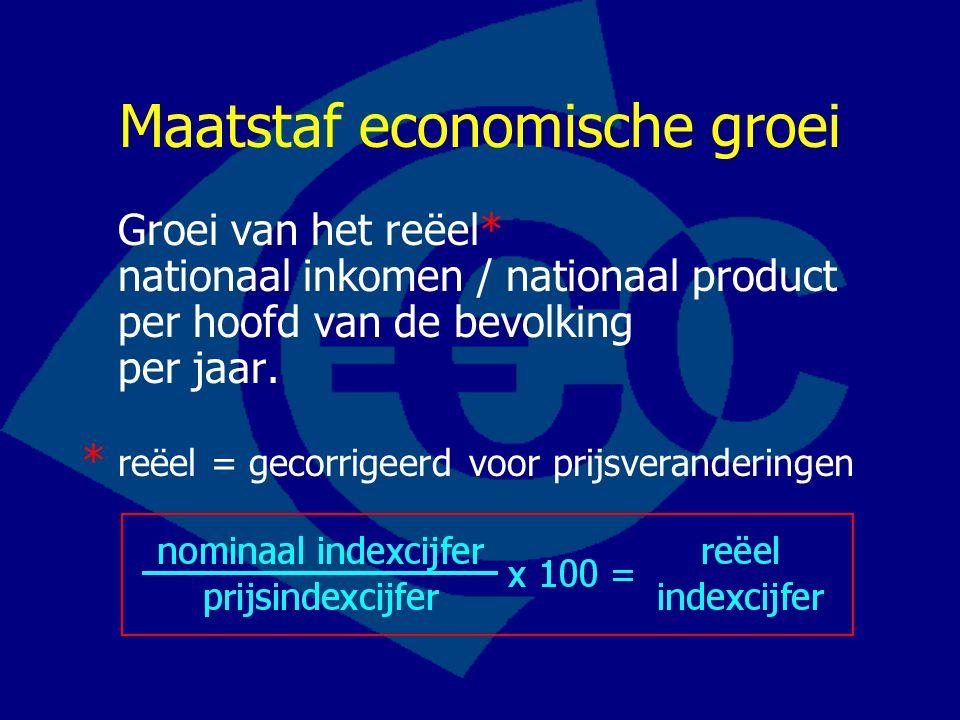 Maatstaf economische groei