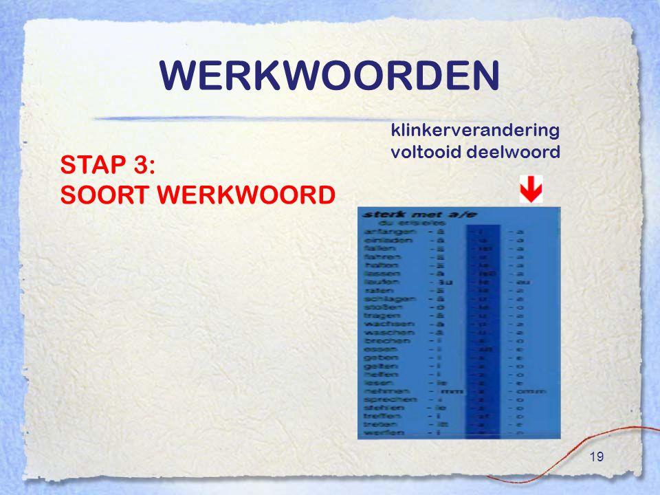WERKWOORDEN STAP 3: SOORT WERKWOORD klinkerverandering