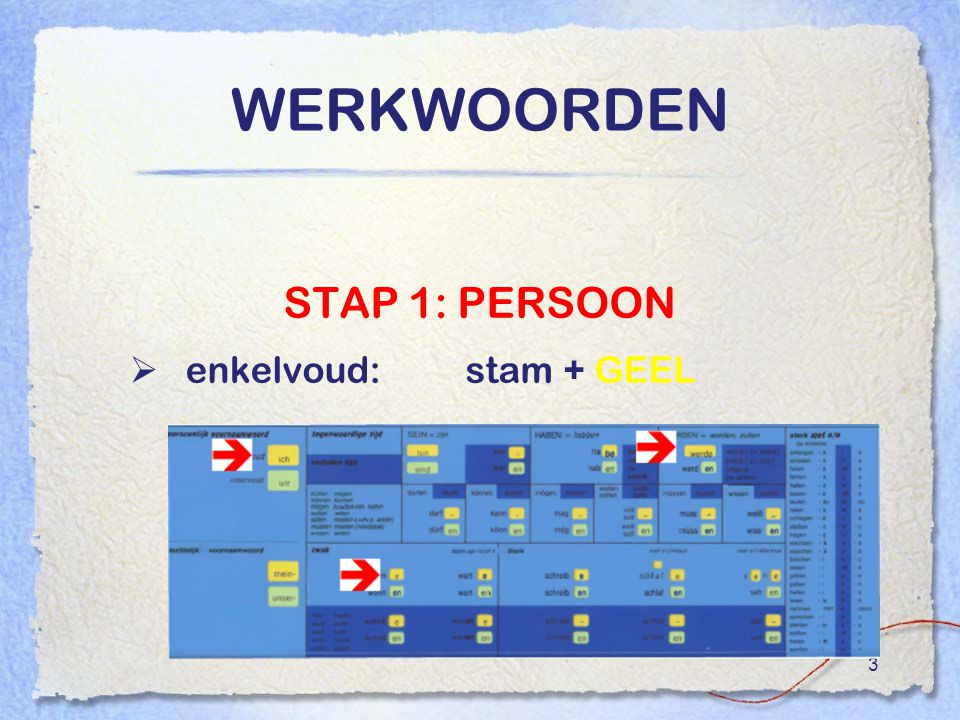 WERKWOORDEN STAP 1: PERSOON enkelvoud: stam + GEEL